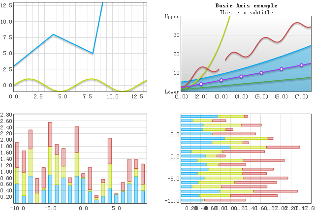 13款JavaScript图形和图表绘制工具
