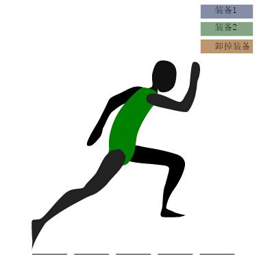 HTML5 SVG人物跑步动画效果